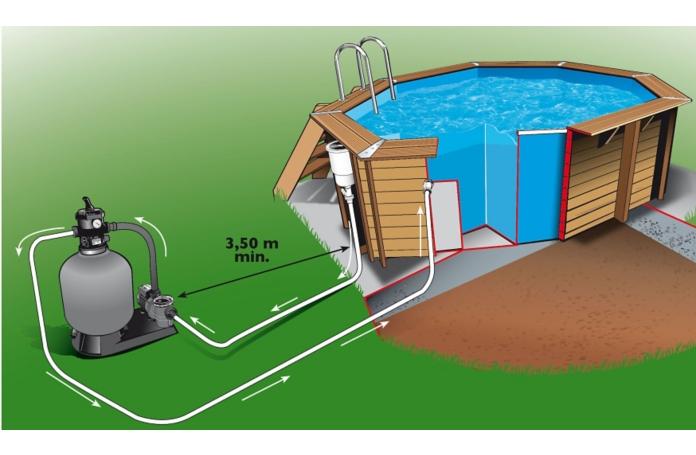 Piscine bois octogonale emeraude d 430 x h 120 cm maison for Piscine hors sol leclerc