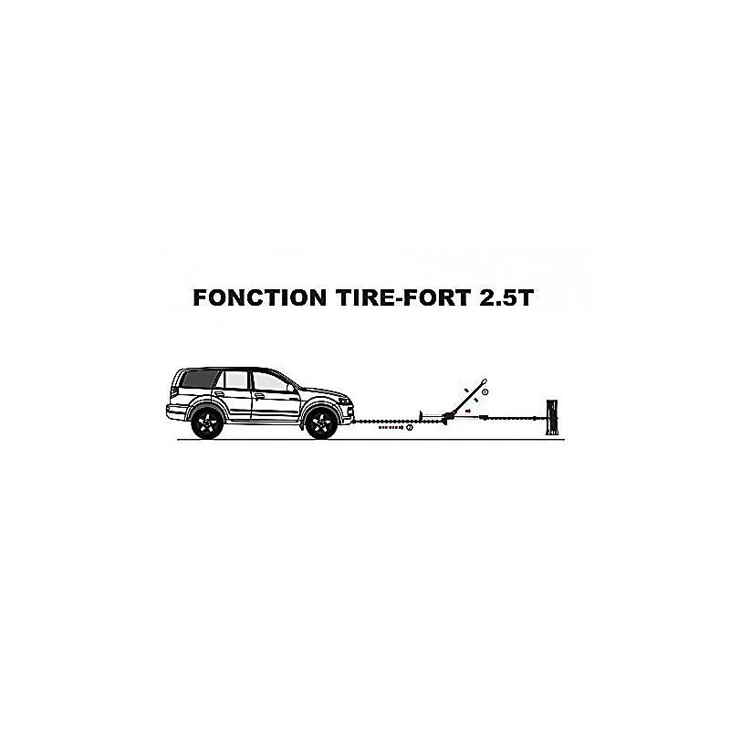 Cric 4x4 2,5T - AUTOBEST