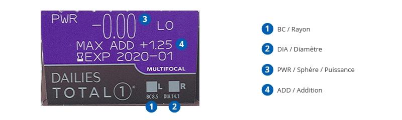 CB_Dailies-Total1-multifocal-30-tr