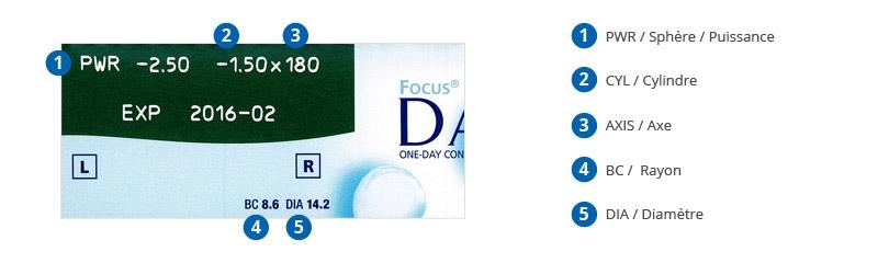 CB_FocusDailies-AllDayComfort-Toric-90-tr