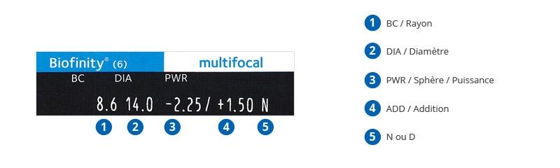 CP_Biofinity-Multifocal-tr