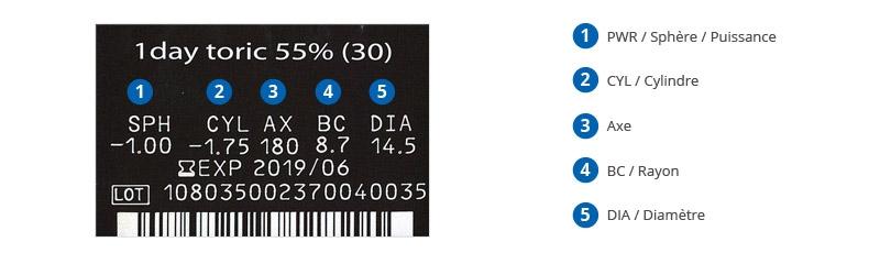 CP_Biomedics-1Day-Toric-30-tr
