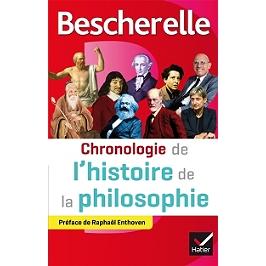 Chronologie de l'histoire de la philosophie