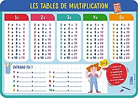 les-tables-de-multiplication