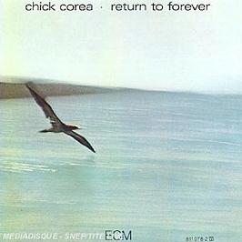 Return To Forever, CD
