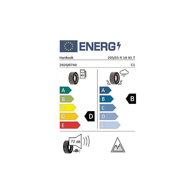 vignette énergétique européenne