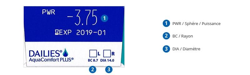 lentilles-de-contact-Dailies-AquaComfortPlus-30-ciba-vision-tr
