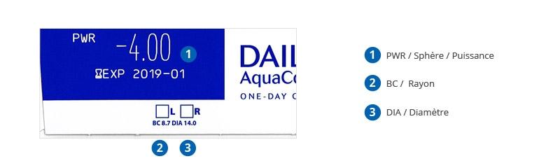 lentilles-de-contact-Dailies-AquaComfortPlus-90-CIBA-VISION-tr